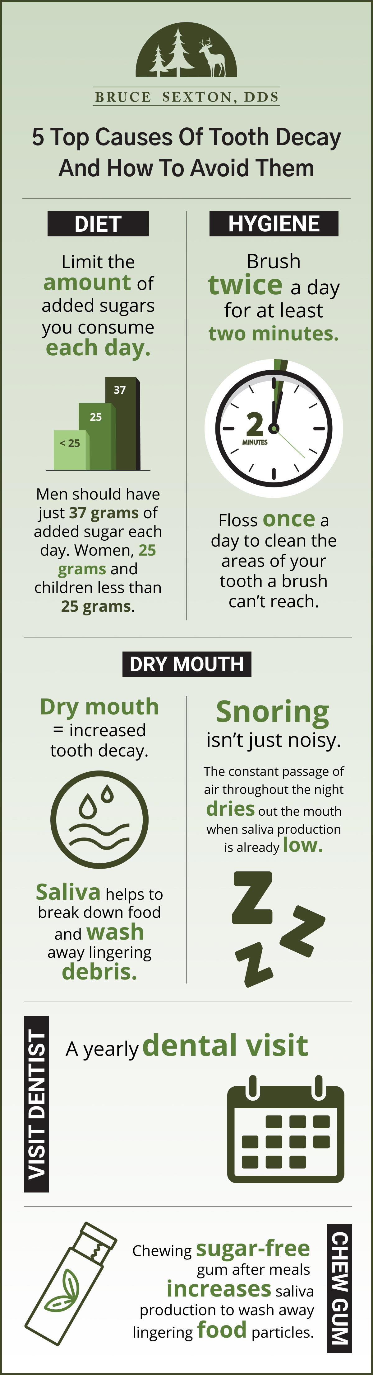 Causes of Tooth Decay feature infographic